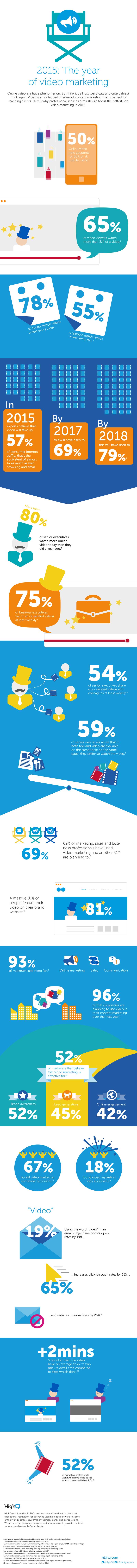 video marketing 2015