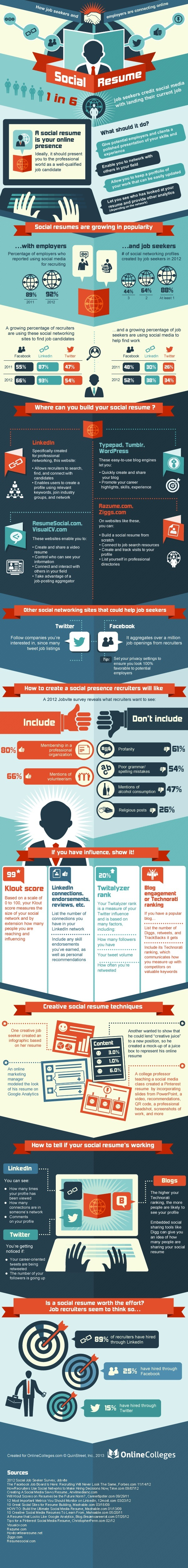 how to get a job using social media infographic