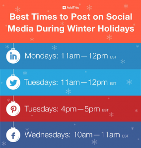 Social Media Marketing Winter Holidays