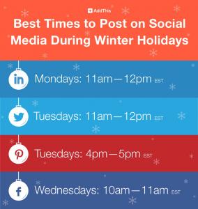 Social Media Marketing Winter Holidays